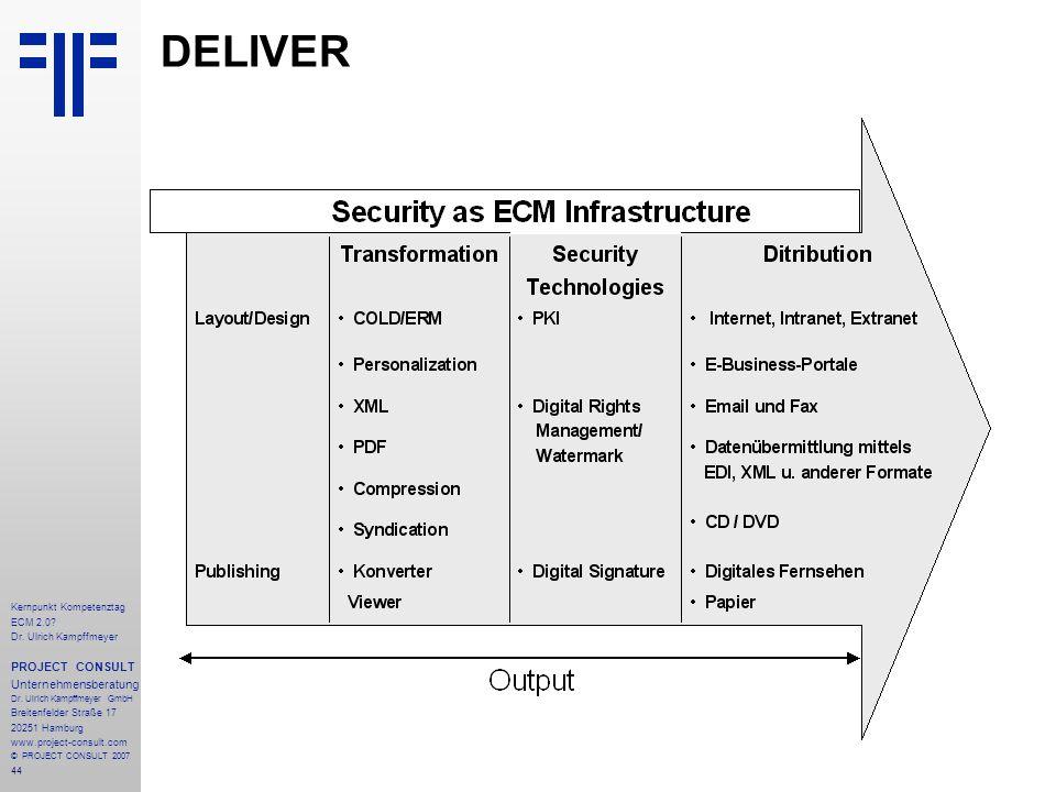 44 Kernpunkt Kompetenztag ECM 2.0. Dr. Ulrich Kampffmeyer PROJECT CONSULT Unternehmensberatung Dr.