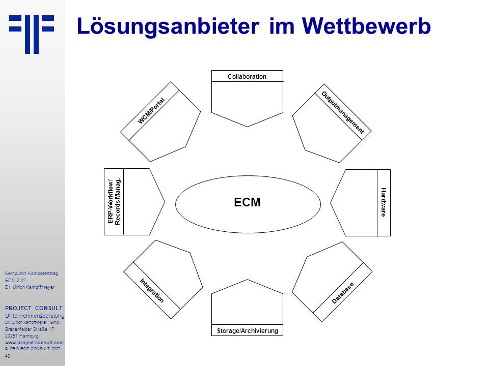 49 Kernpunkt Kompetenztag ECM 2.0. Dr. Ulrich Kampffmeyer PROJECT CONSULT Unternehmensberatung Dr.