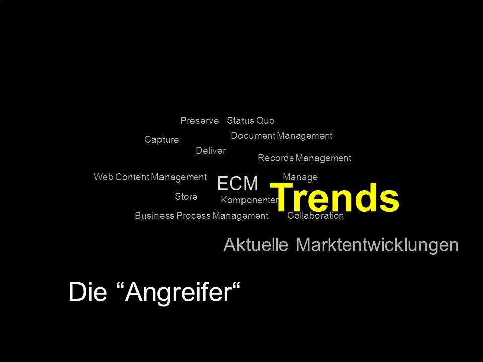 54 Kernpunkt Kompetenztag ECM 2.0. Dr. Ulrich Kampffmeyer PROJECT CONSULT Unternehmensberatung Dr.