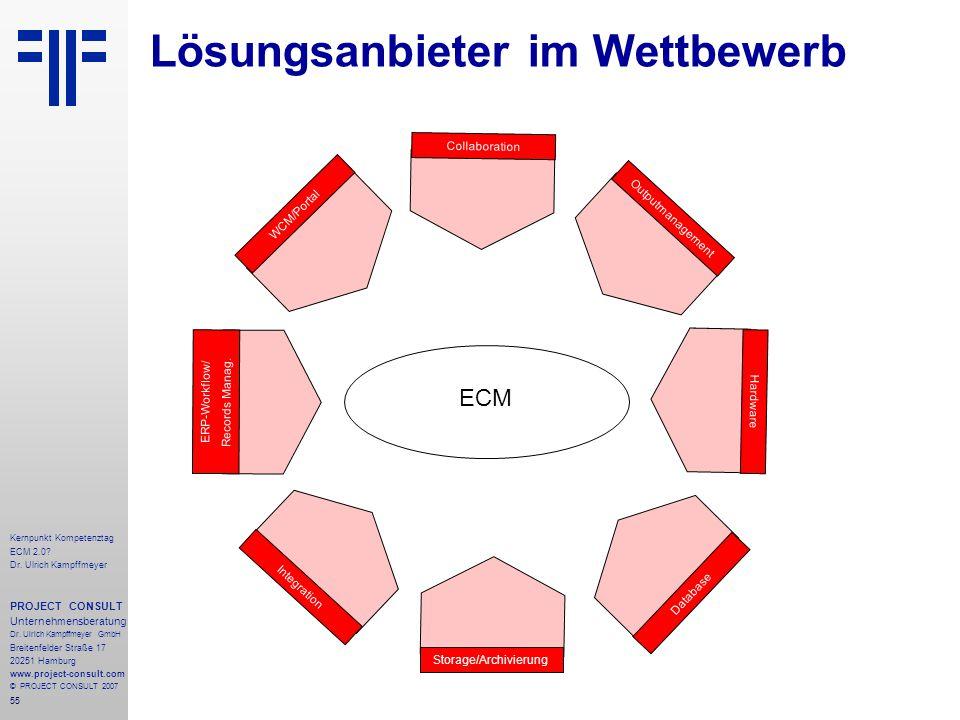 55 Kernpunkt Kompetenztag ECM 2.0. Dr. Ulrich Kampffmeyer PROJECT CONSULT Unternehmensberatung Dr.
