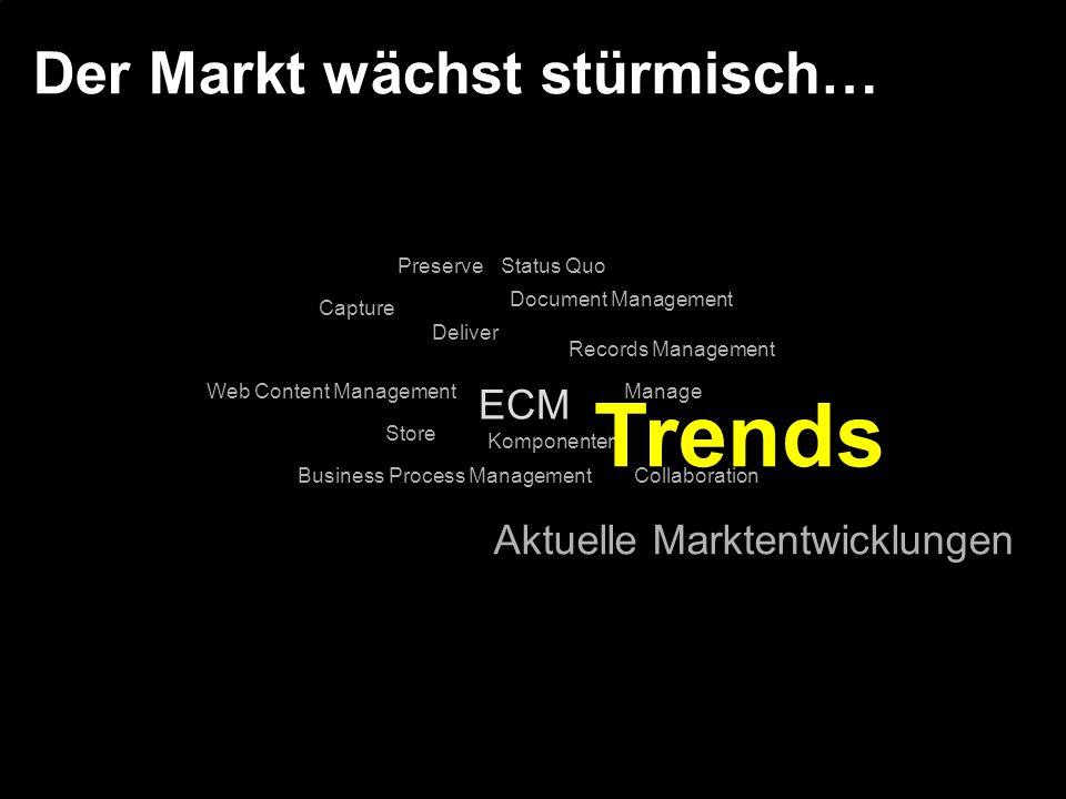 64 Kernpunkt Kompetenztag ECM 2.0. Dr. Ulrich Kampffmeyer PROJECT CONSULT Unternehmensberatung Dr.