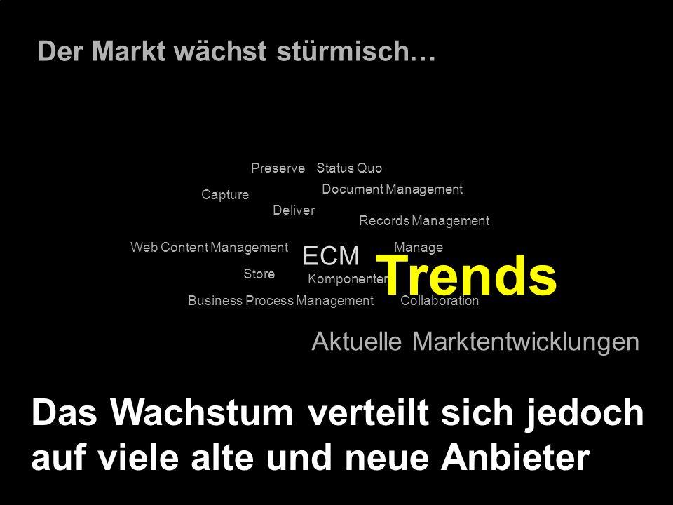 65 Kernpunkt Kompetenztag ECM 2.0. Dr. Ulrich Kampffmeyer PROJECT CONSULT Unternehmensberatung Dr.