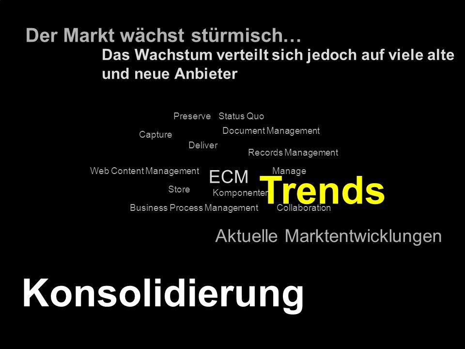66 Kernpunkt Kompetenztag ECM 2.0. Dr. Ulrich Kampffmeyer PROJECT CONSULT Unternehmensberatung Dr.