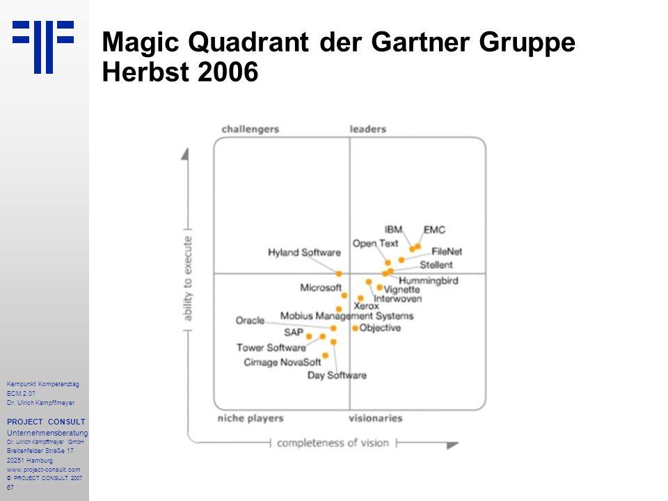 67 Kernpunkt Kompetenztag ECM 2.0. Dr. Ulrich Kampffmeyer PROJECT CONSULT Unternehmensberatung Dr.