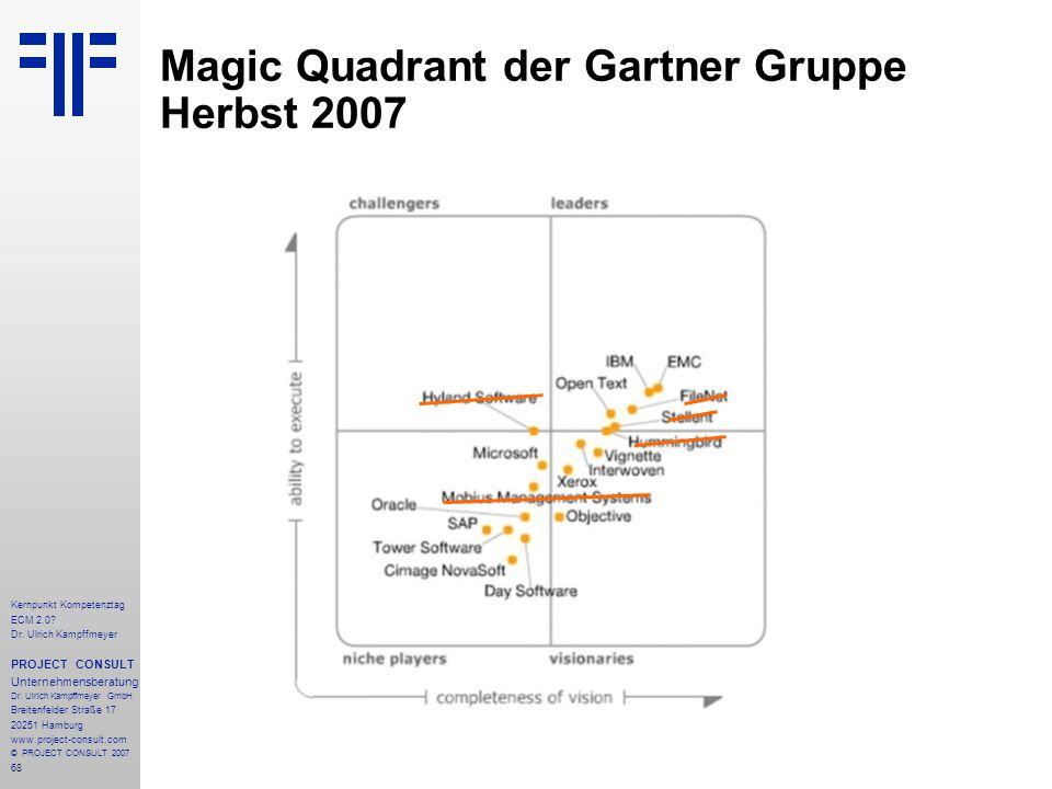 68 Kernpunkt Kompetenztag ECM 2.0. Dr. Ulrich Kampffmeyer PROJECT CONSULT Unternehmensberatung Dr.