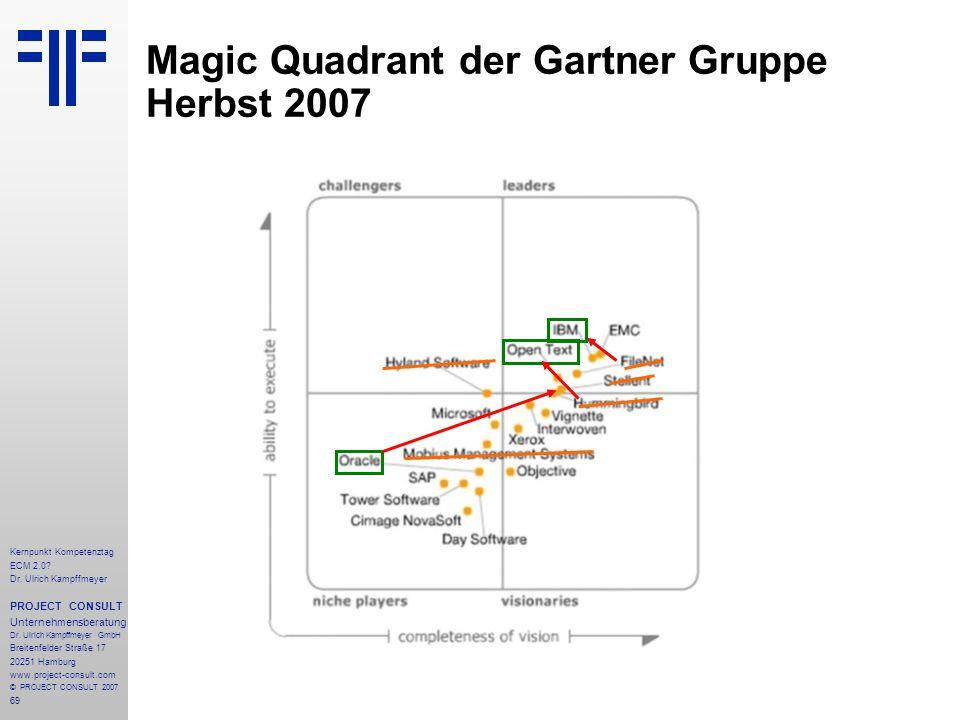 69 Kernpunkt Kompetenztag ECM 2.0. Dr. Ulrich Kampffmeyer PROJECT CONSULT Unternehmensberatung Dr.