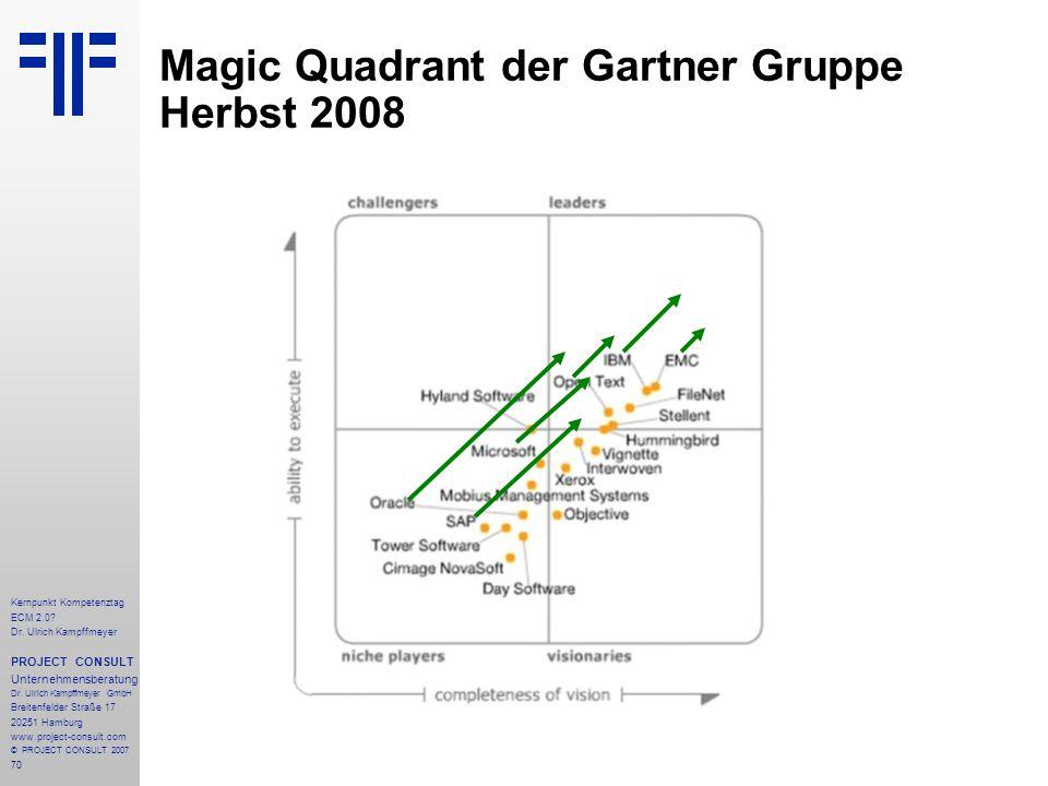 70 Kernpunkt Kompetenztag ECM 2.0. Dr. Ulrich Kampffmeyer PROJECT CONSULT Unternehmensberatung Dr.