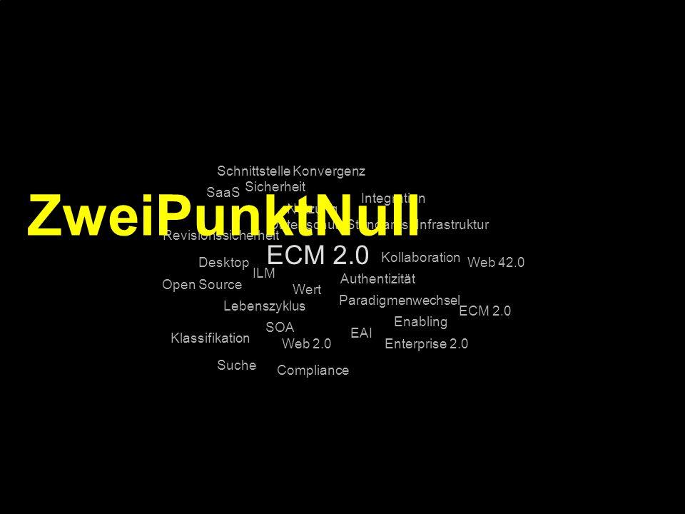 74 Kernpunkt Kompetenztag ECM 2.0. Dr. Ulrich Kampffmeyer PROJECT CONSULT Unternehmensberatung Dr.