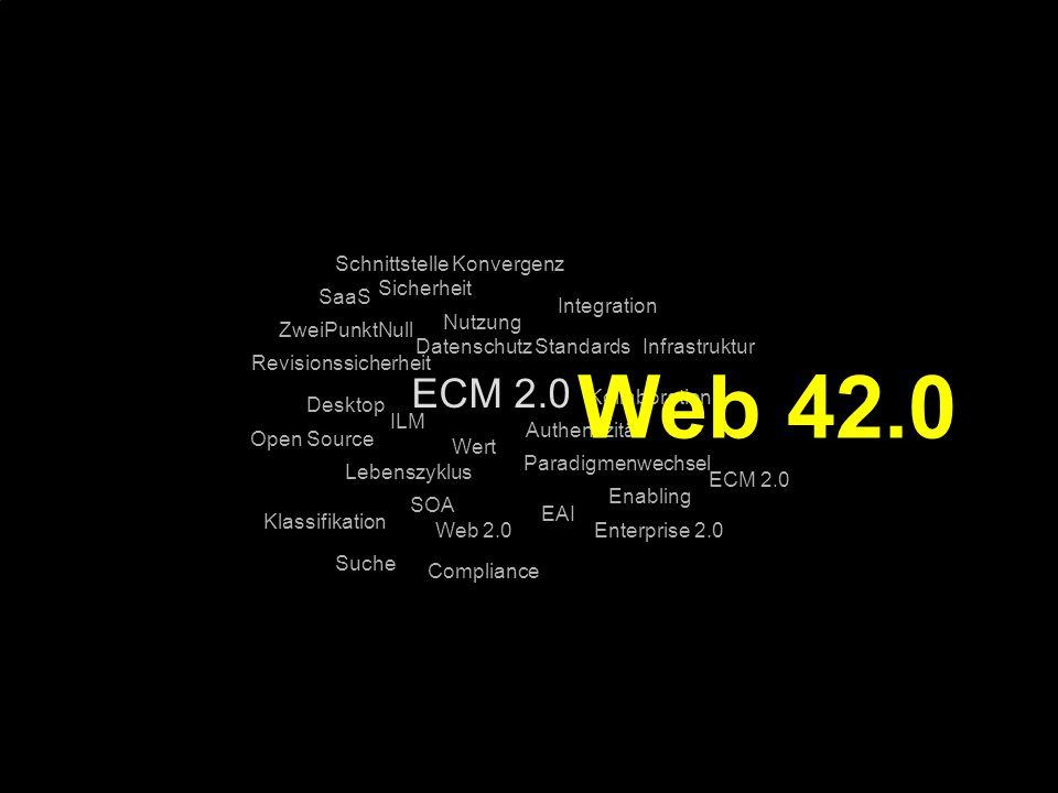 76 Kernpunkt Kompetenztag ECM 2.0. Dr. Ulrich Kampffmeyer PROJECT CONSULT Unternehmensberatung Dr.