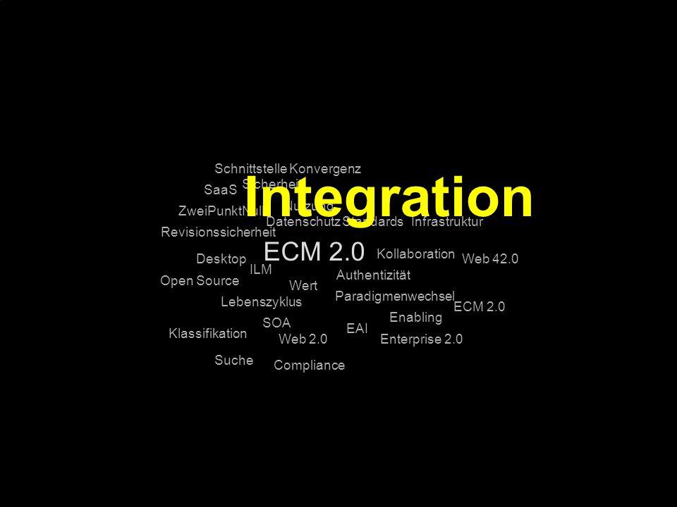 81 Kernpunkt Kompetenztag ECM 2.0. Dr. Ulrich Kampffmeyer PROJECT CONSULT Unternehmensberatung Dr.