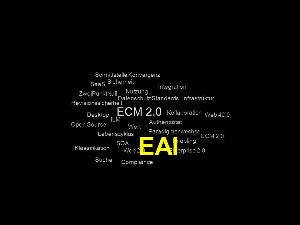 82 Kernpunkt Kompetenztag ECM 2.0. Dr. Ulrich Kampffmeyer PROJECT CONSULT Unternehmensberatung Dr.