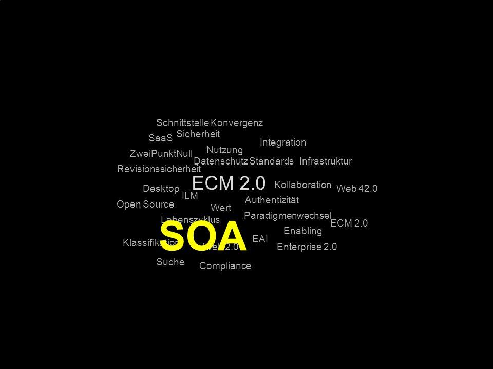 84 Kernpunkt Kompetenztag ECM 2.0. Dr. Ulrich Kampffmeyer PROJECT CONSULT Unternehmensberatung Dr.