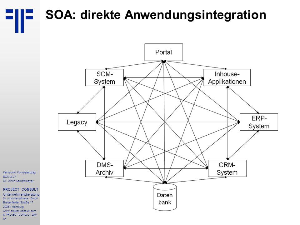85 Kernpunkt Kompetenztag ECM 2.0. Dr. Ulrich Kampffmeyer PROJECT CONSULT Unternehmensberatung Dr.