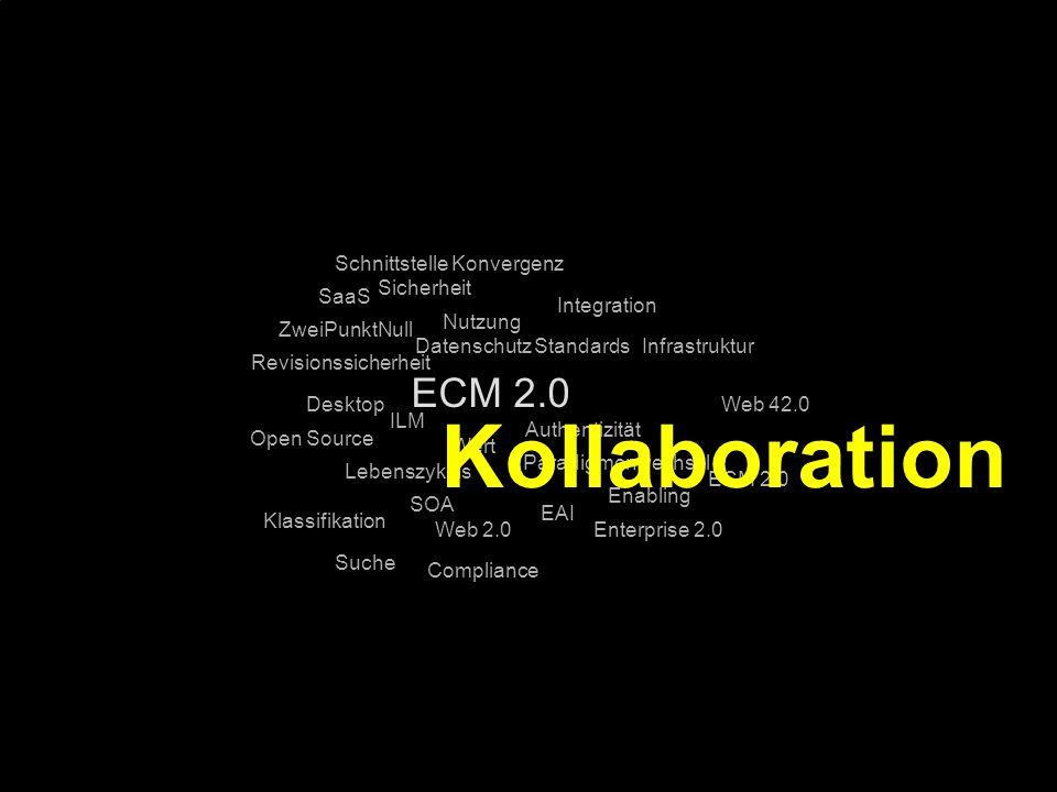 92 Kernpunkt Kompetenztag ECM 2.0. Dr. Ulrich Kampffmeyer PROJECT CONSULT Unternehmensberatung Dr.