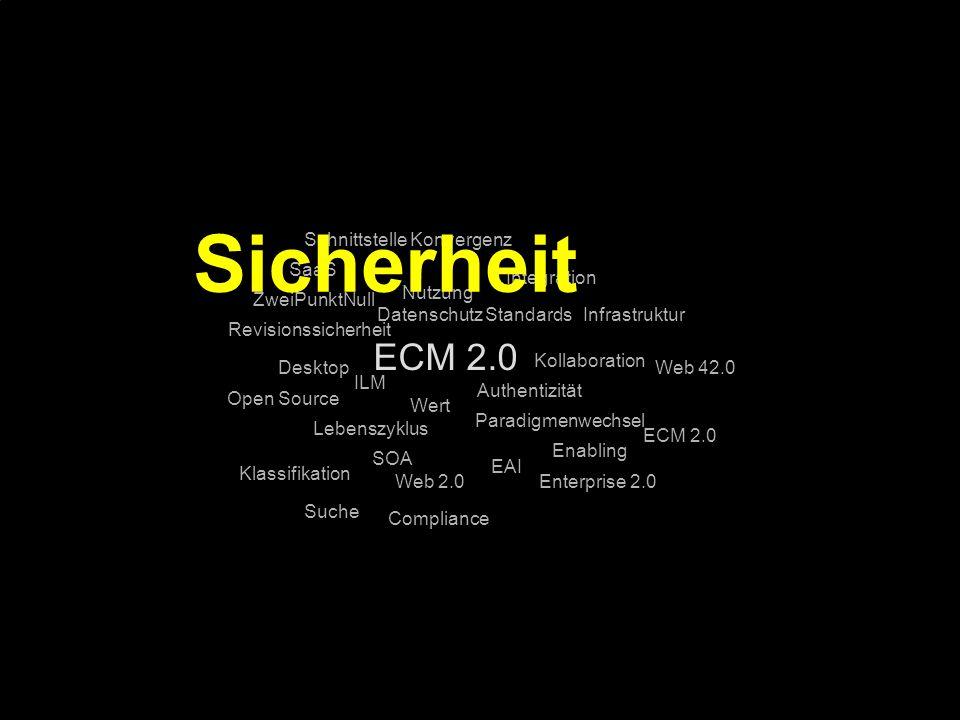 96 Kernpunkt Kompetenztag ECM 2.0. Dr. Ulrich Kampffmeyer PROJECT CONSULT Unternehmensberatung Dr.