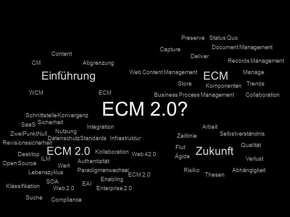 30 Kernpunkt Kompetenztag ECM 2.0.Dr. Ulrich Kampffmeyer PROJECT CONSULT Unternehmensberatung Dr.