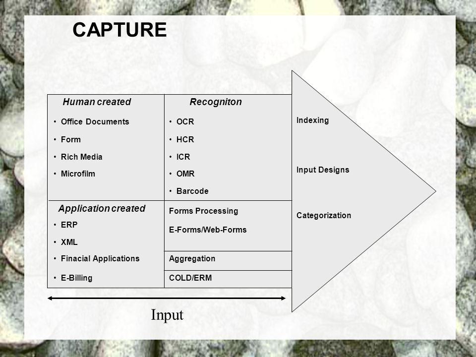 15 Coextant Enterprise Content Management: Status Quo und Zukunft Dr. Ulrich Kampffmeyer PROJECT CONSULT Unternehmensberatung Dr. Ulrich Kampffmeyer G