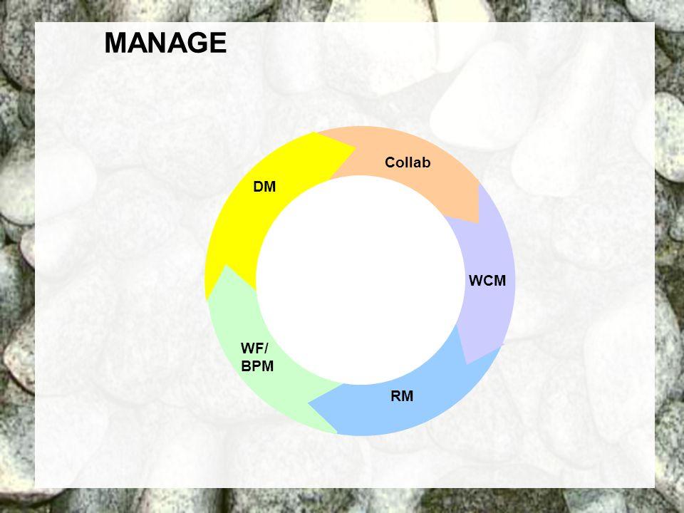 16 Coextant Enterprise Content Management: Status Quo und Zukunft Dr.