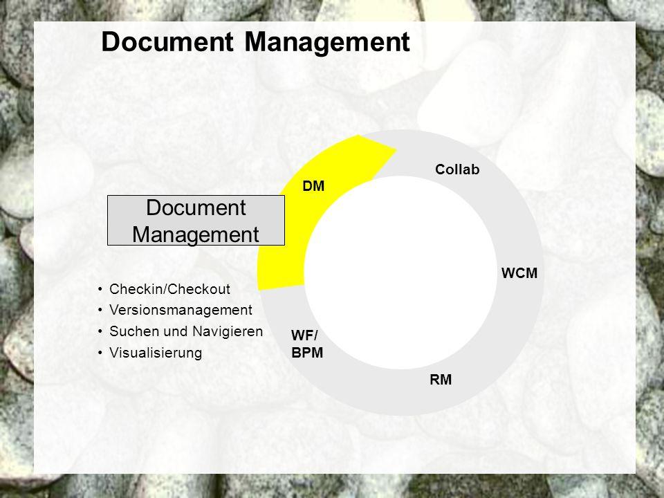17 Coextant Enterprise Content Management: Status Quo und Zukunft Dr. Ulrich Kampffmeyer PROJECT CONSULT Unternehmensberatung Dr. Ulrich Kampffmeyer G