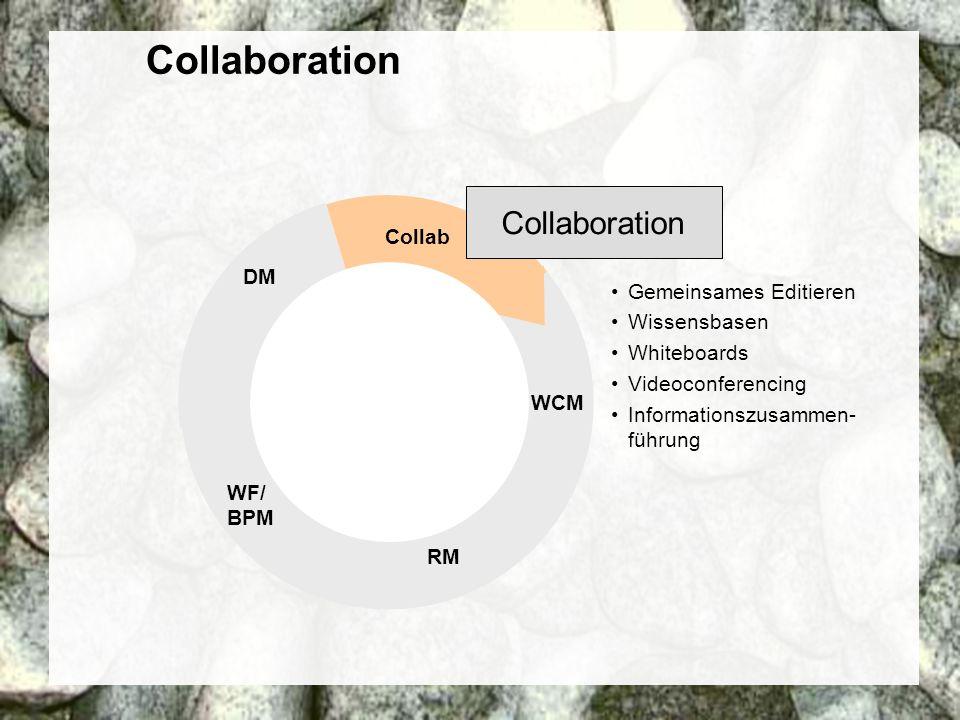 18 Coextant Enterprise Content Management: Status Quo und Zukunft Dr. Ulrich Kampffmeyer PROJECT CONSULT Unternehmensberatung Dr. Ulrich Kampffmeyer G