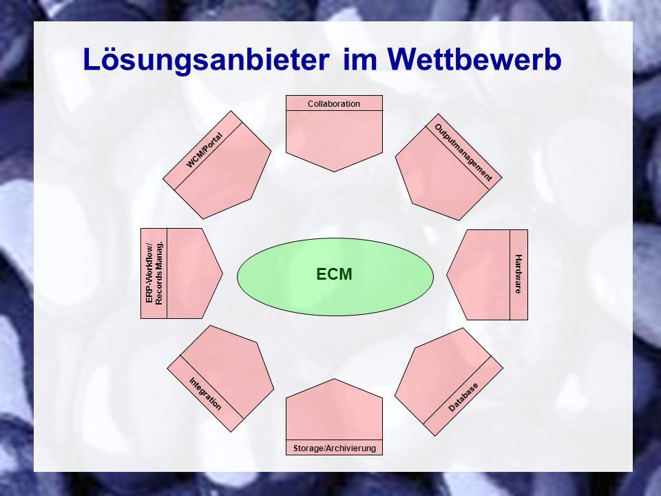 29 Coextant Enterprise Content Management: Status Quo und Zukunft Dr. Ulrich Kampffmeyer PROJECT CONSULT Unternehmensberatung Dr. Ulrich Kampffmeyer G