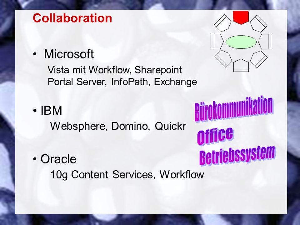 34 Coextant Enterprise Content Management: Status Quo und Zukunft Dr.