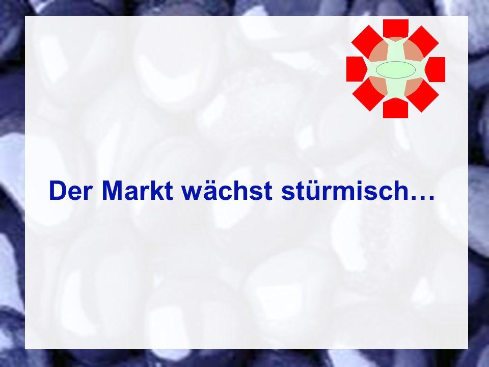 42 Coextant Enterprise Content Management: Status Quo und Zukunft Dr. Ulrich Kampffmeyer PROJECT CONSULT Unternehmensberatung Dr. Ulrich Kampffmeyer G