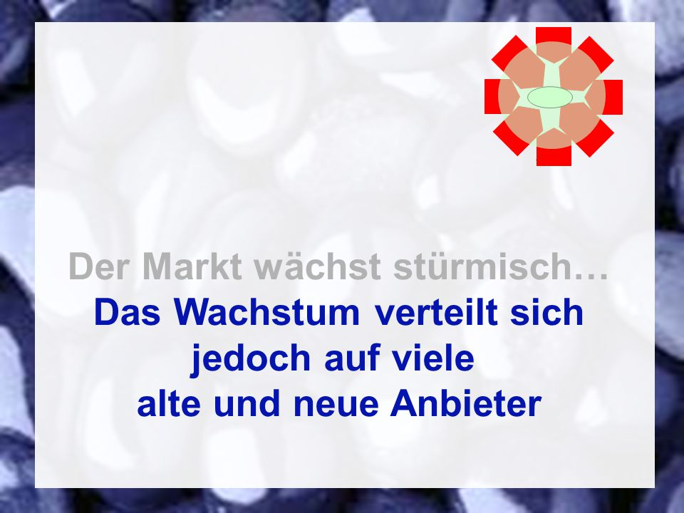 43 Coextant Enterprise Content Management: Status Quo und Zukunft Dr. Ulrich Kampffmeyer PROJECT CONSULT Unternehmensberatung Dr. Ulrich Kampffmeyer G
