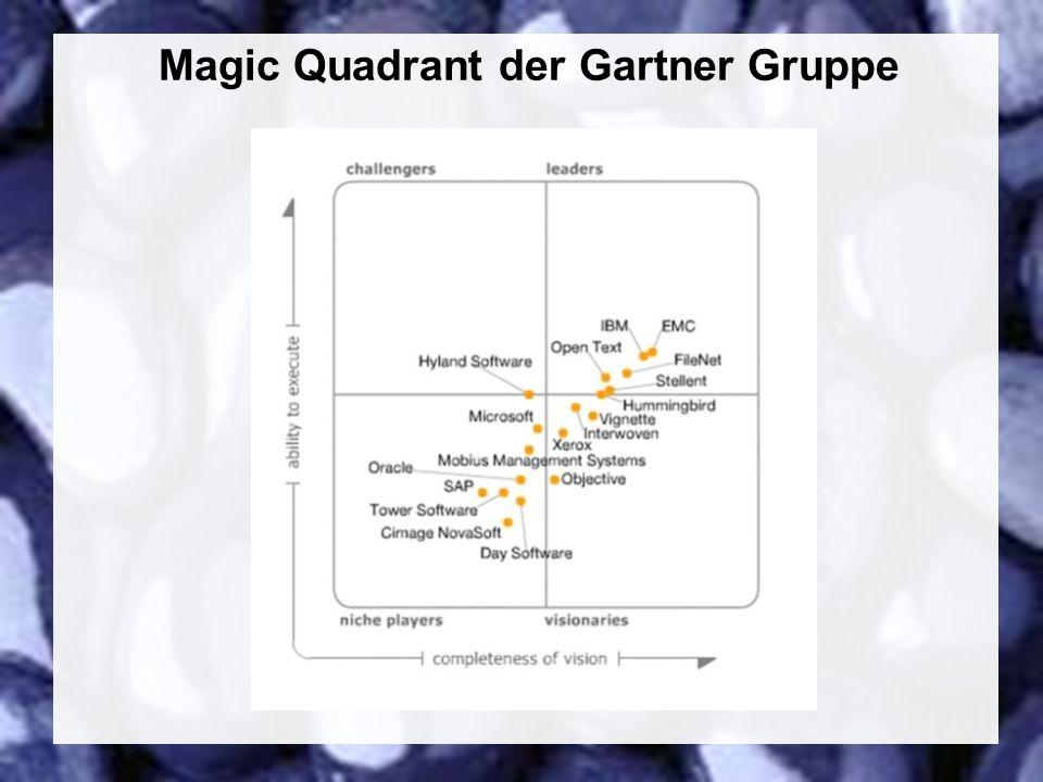44 Coextant Enterprise Content Management: Status Quo und Zukunft Dr. Ulrich Kampffmeyer PROJECT CONSULT Unternehmensberatung Dr. Ulrich Kampffmeyer G