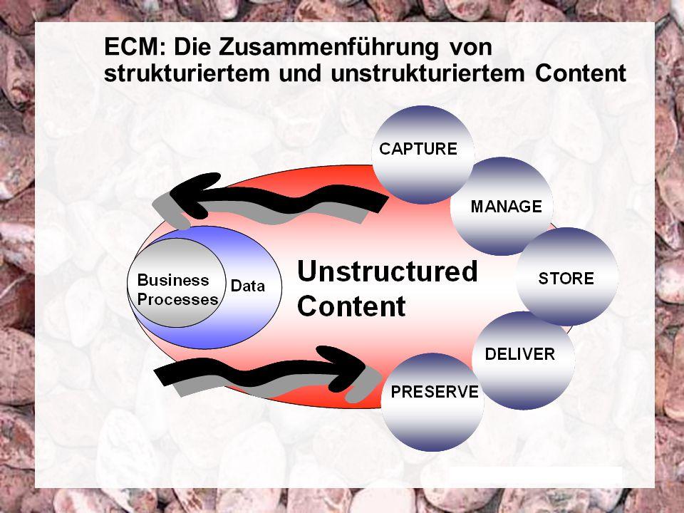 6 Coextant Enterprise Content Management: Status Quo und Zukunft Dr. Ulrich Kampffmeyer PROJECT CONSULT Unternehmensberatung Dr. Ulrich Kampffmeyer Gm