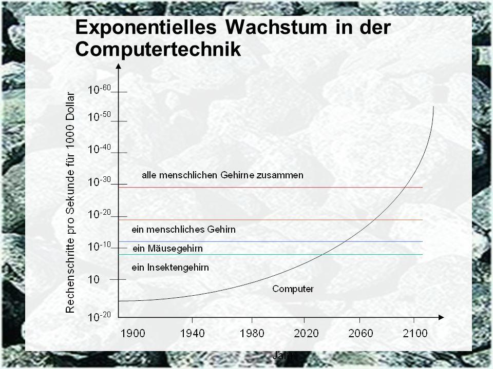 78 Coextant Enterprise Content Management: Status Quo und Zukunft Dr. Ulrich Kampffmeyer PROJECT CONSULT Unternehmensberatung Dr. Ulrich Kampffmeyer G