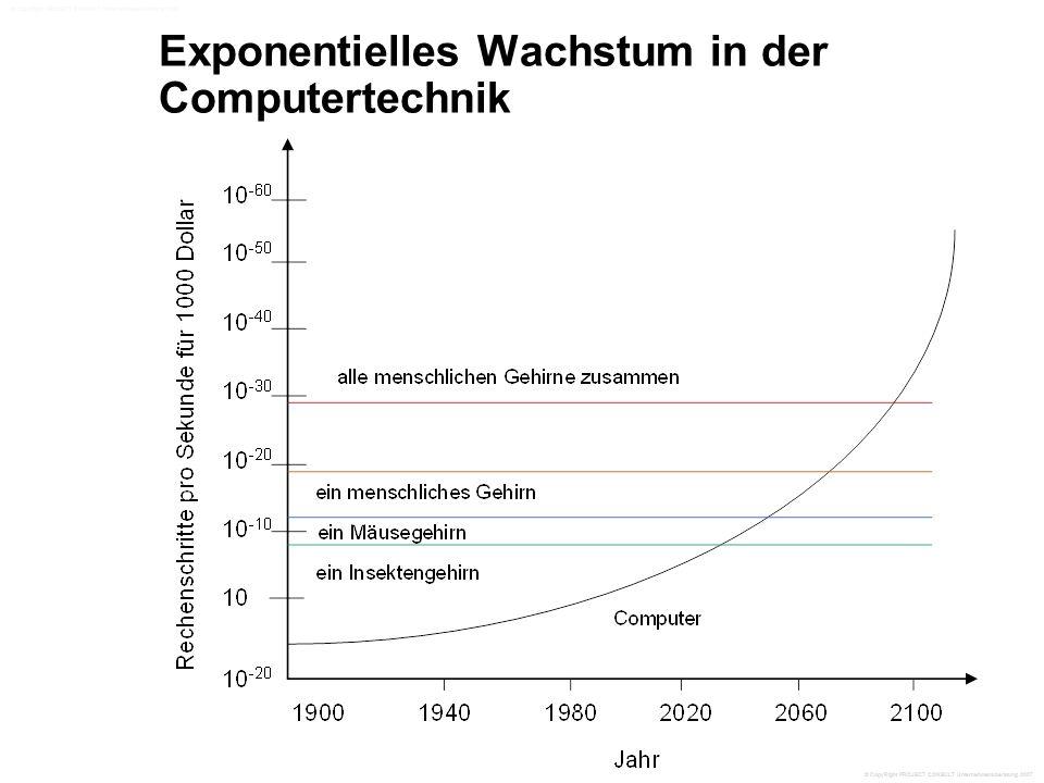 Exponentielles Wachstum in der Computertechnik © CopyRight PROJECT CONSULT Unternehmensberatung 2007
