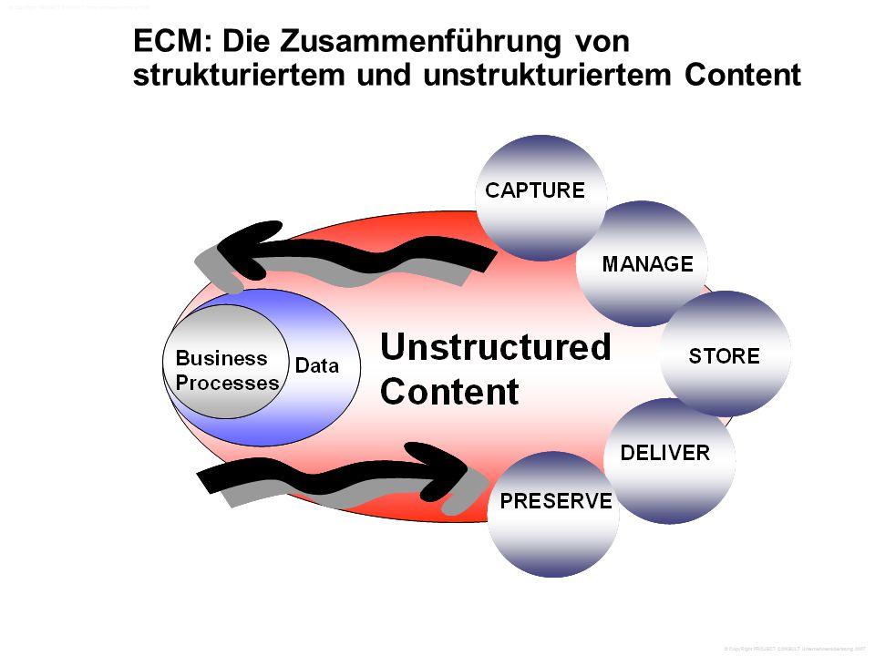 ECM: Die Zusammenführung von strukturiertem und unstrukturiertem Content © CopyRight PROJECT CONSULT Unternehmensberatung 2007