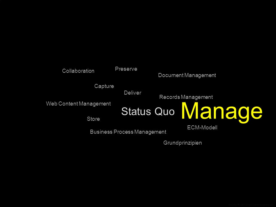 Status Quo ECM-Modell Deliver Preserve Store Business Process Management Records Management Web Content Management Document Management Manage Capture Grundprinzipien Collaboration © CopyRight PROJECT CONSULT Unternehmensberatung 2007