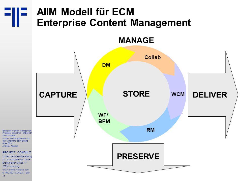 12 Enterprise Content Management: Prozesse optimieren - erfolgreich kommunizieren Nutzen und Erfolgsfaktoren für den Mittelstand beim Einsatz eines ECM Andreas Petersen PROJECT CONSULT Unternehmensberatung Dr.