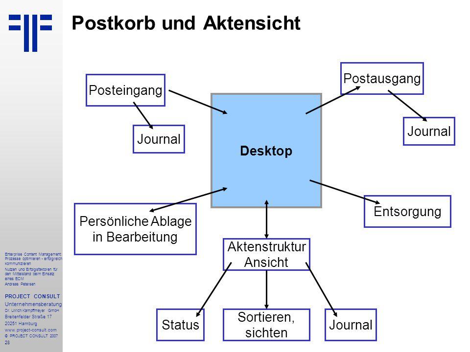 29 Enterprise Content Management: Prozesse optimieren - erfolgreich kommunizieren Nutzen und Erfolgsfaktoren für den Mittelstand beim Einsatz eines ECM Andreas Petersen PROJECT CONSULT Unternehmensberatung Dr.