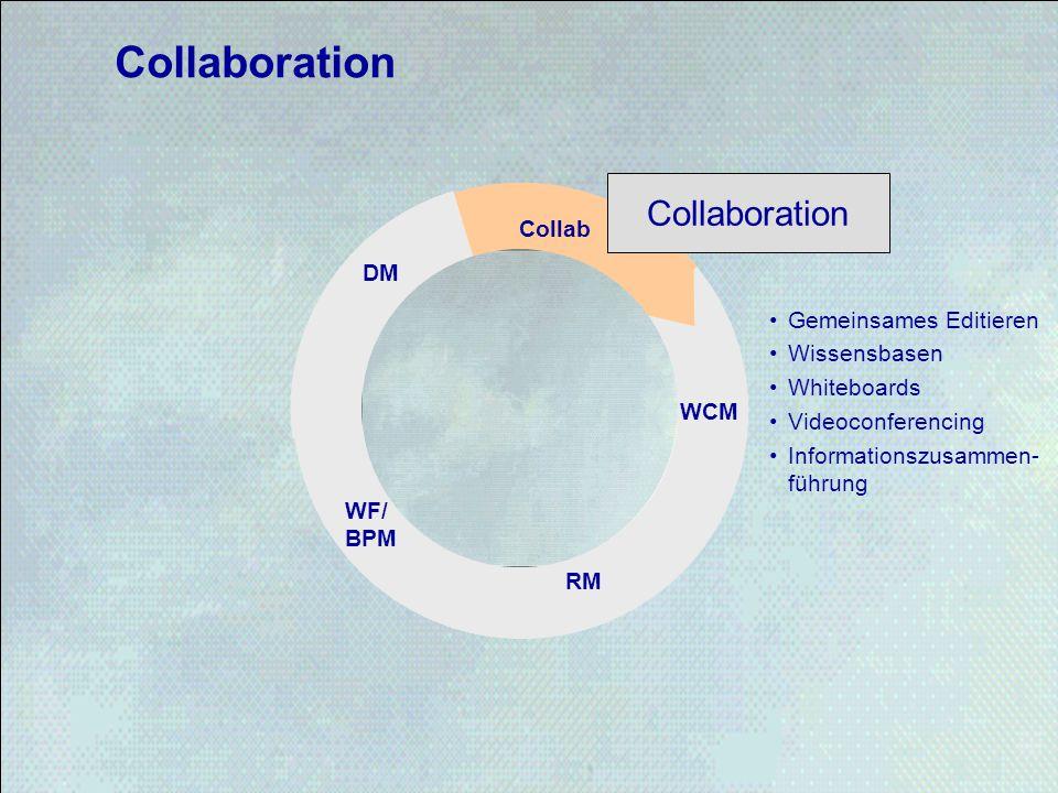 Collaboration STORE WCM RM WF/ BPM DM Collab Collaboration Gemeinsames Editieren Wissensbasen Whiteboards Videoconferencing Informationszusammen- führ