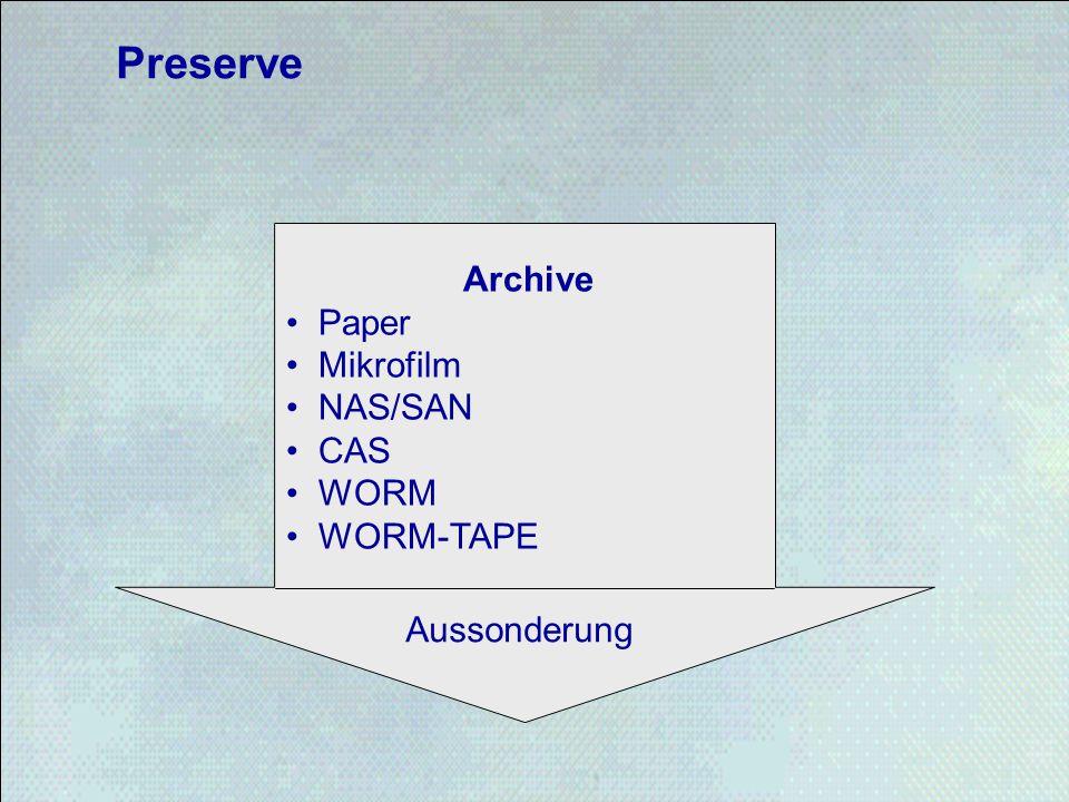 Preserve Archive Paper Mikrofilm NAS/SAN CAS WORM WORM-TAPE Aussonderung