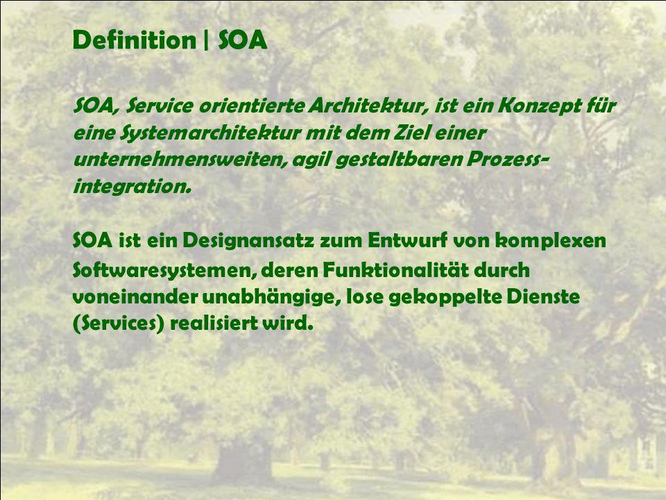 Definition | SOA SOA, Service orientierte Architektur, ist ein Konzept für eine Systemarchitektur mit dem Ziel einer unternehmensweiten, agil gestaltb