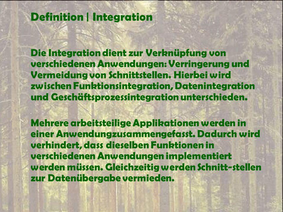 Definition | Integration Die Integration dient zur Verknüpfung von verschiedenen Anwendungen: Verringerung und Vermeidung von Schnittstellen. Hierbei