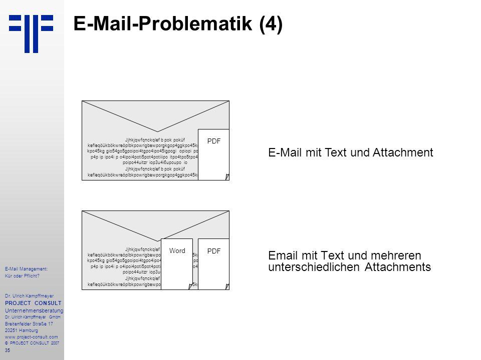35 E-Mail Management: Kür oder Pflicht. Dr.