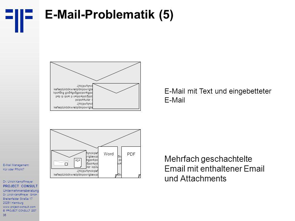 36 E-Mail Management: Kür oder Pflicht. Dr.