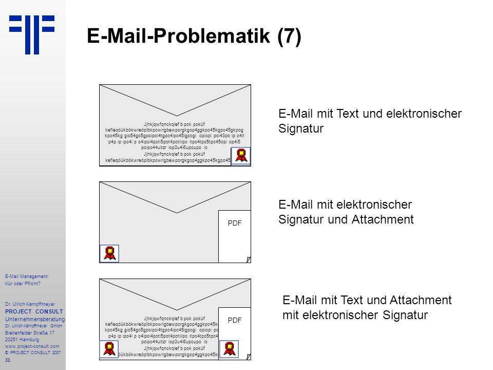 38 E-Mail Management: Kür oder Pflicht. Dr.
