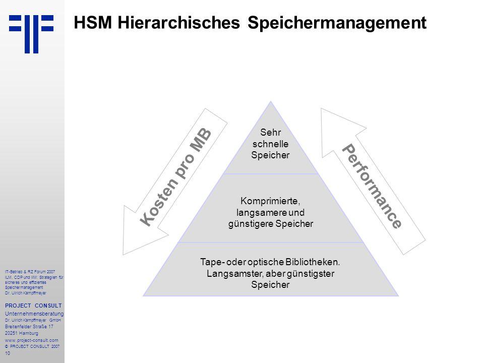 10 IT-Betrieb & RZ Forum 2007 ILM, CDP und IIM: Strategien für sicheres und effizientes Speichermanagement Dr.