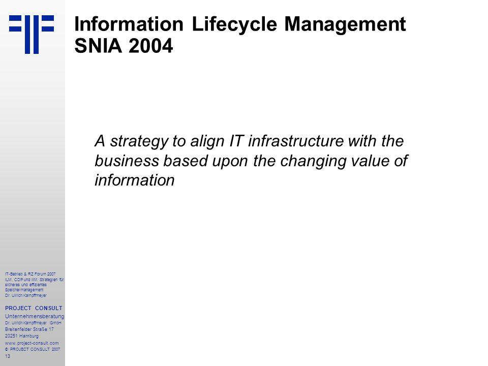 13 IT-Betrieb & RZ Forum 2007 ILM, CDP und IIM: Strategien für sicheres und effizientes Speichermanagement Dr.