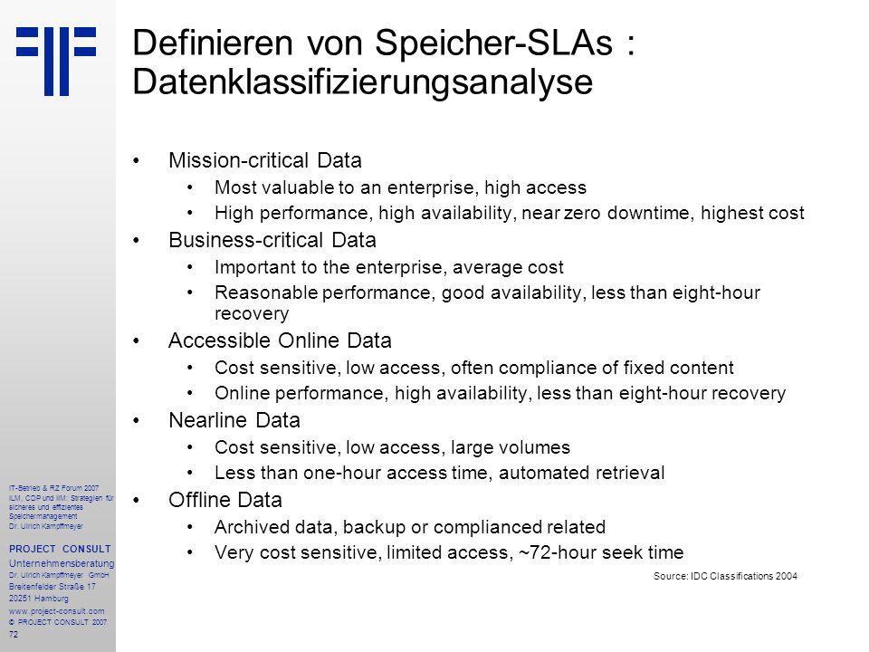 72 IT-Betrieb & RZ Forum 2007 ILM, CDP und IIM: Strategien für sicheres und effizientes Speichermanagement Dr.