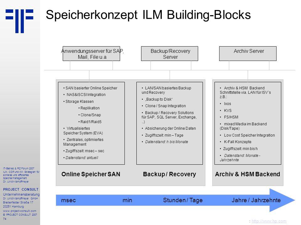 74 IT-Betrieb & RZ Forum 2007 ILM, CDP und IIM: Strategien für sicheres und effizientes Speichermanagement Dr.