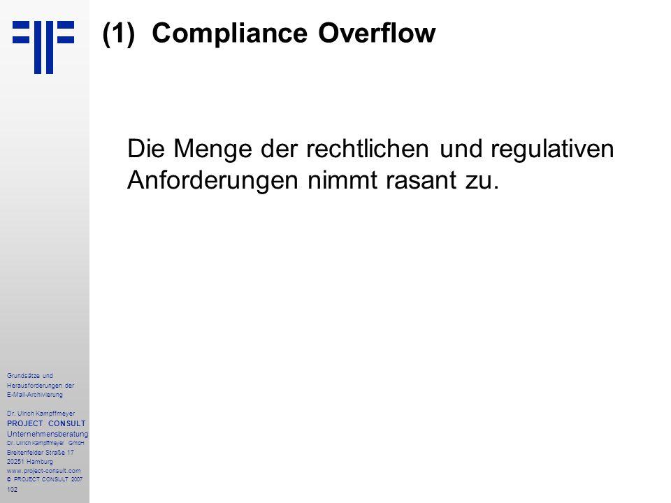 102 Grundsätze und Herausforderungen der E-Mail-Archivierung Dr. Ulrich Kampffmeyer PROJECT CONSULT Unternehmensberatung Dr. Ulrich Kampffmeyer GmbH B