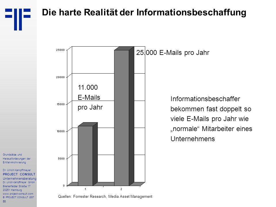 55 Grundsätze und Herausforderungen der E-Mail-Archivierung Dr. Ulrich Kampffmeyer PROJECT CONSULT Unternehmensberatung Dr. Ulrich Kampffmeyer GmbH Br