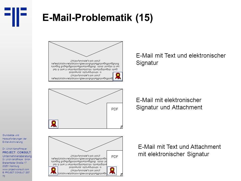 70 Grundsätze und Herausforderungen der E-Mail-Archivierung Dr. Ulrich Kampffmeyer PROJECT CONSULT Unternehmensberatung Dr. Ulrich Kampffmeyer GmbH Br